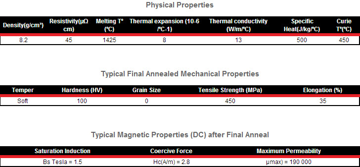 Physical Properties of Mu Metal